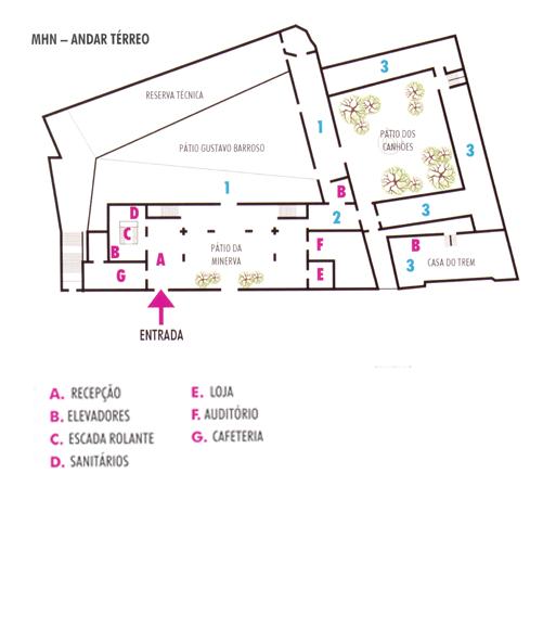 Localizações das Exposições no Museu.